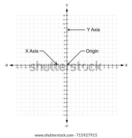 Cartesian Coordinates Stock Images, Royalty-Free Images ...