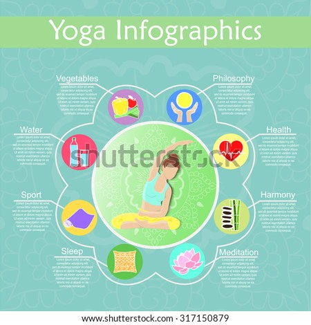 Yoga and healthy lifestyle infographic
