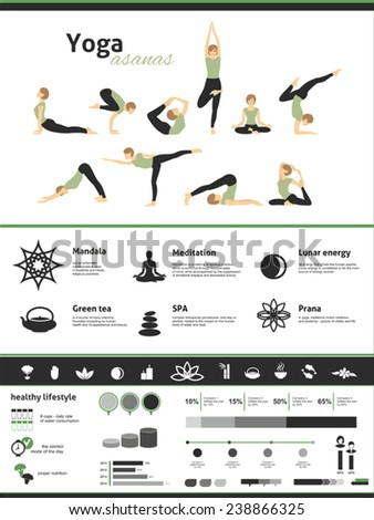 yoga infographic, zen icon - stock vector