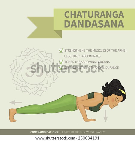 Yoga Infographics Chaturanga Dandasana Hatha Om Symbol