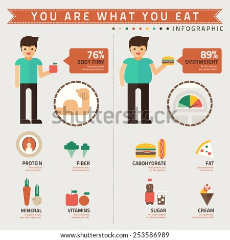 you are what you eat infographic vector - stock vector