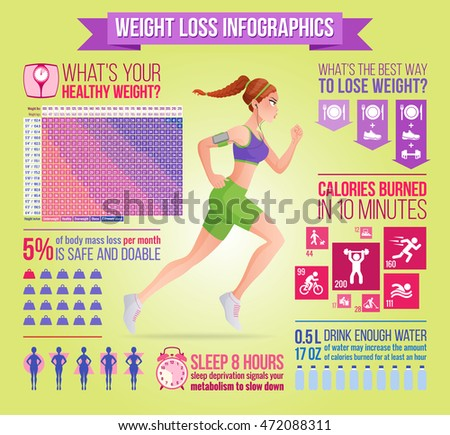 Young woman running with earphones.Weight loss tips, fitness and healthy diet vector infographics.