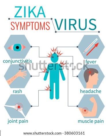 Fever headache and rash