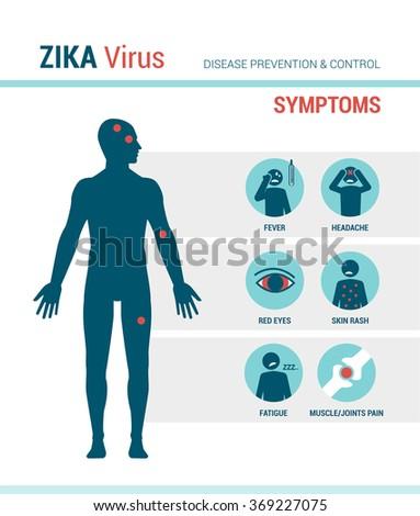 Zika virus symptoms infographics with stick figures and text - stock vector