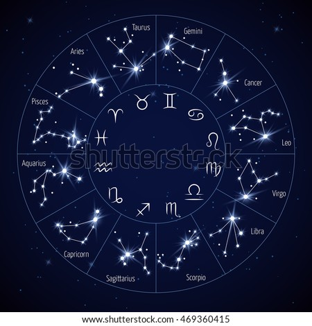 Star signs libra and pisces marriage