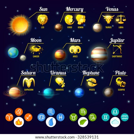 Zodiac infographics set with planets and astrology signs set vector illustration - stock vector