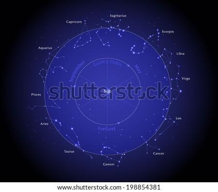 Zodiac Sign - stock vector