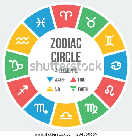 Zodiac signs in circle in flat style. Set of colorful icons. Vector illustration. Horoscopes infographics. - stock vector